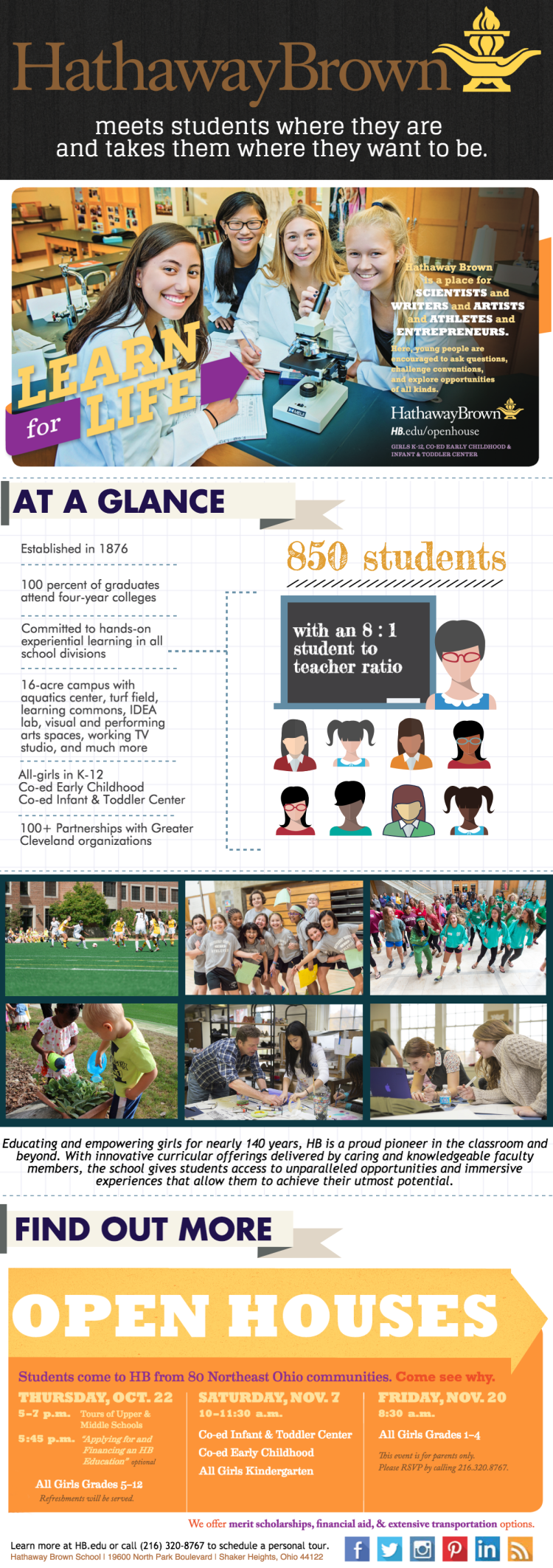 Open House Infographic (5)