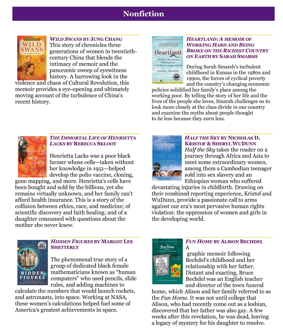 US Reading List_Page_2